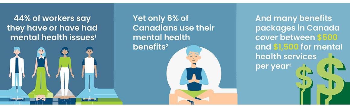 benefits-infographic