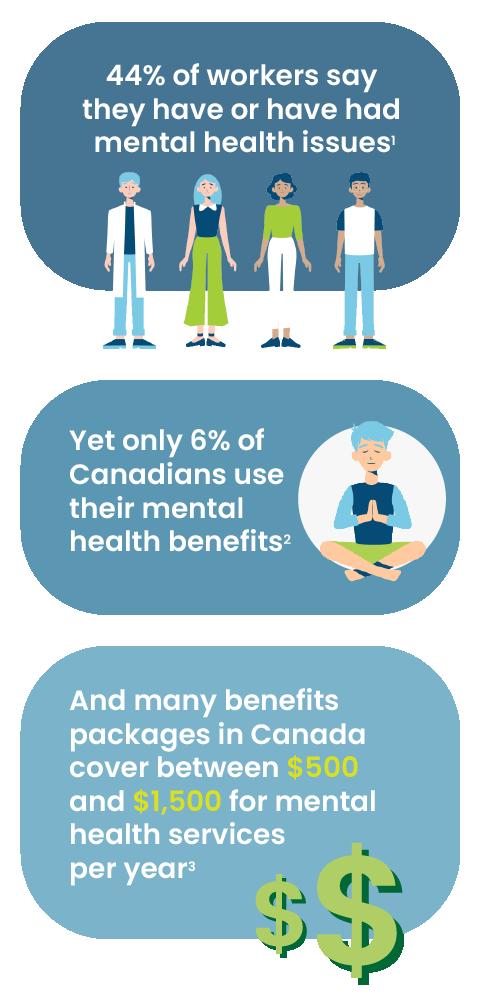 benefit-infographic