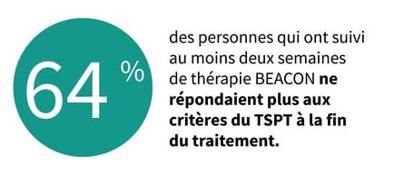 PTSD_64pct-FR